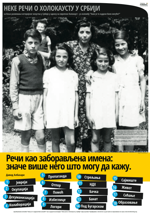 Изложба Неке речи о Холокаусту у Србији
